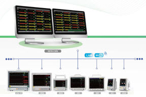 Edan MFM-CMS Central Monitoring System edan, central, monitoring, system